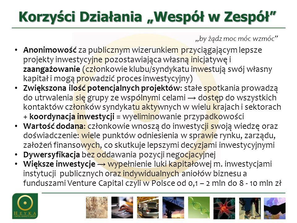 """Korzyści Działania """"Wespół w Zespół"""