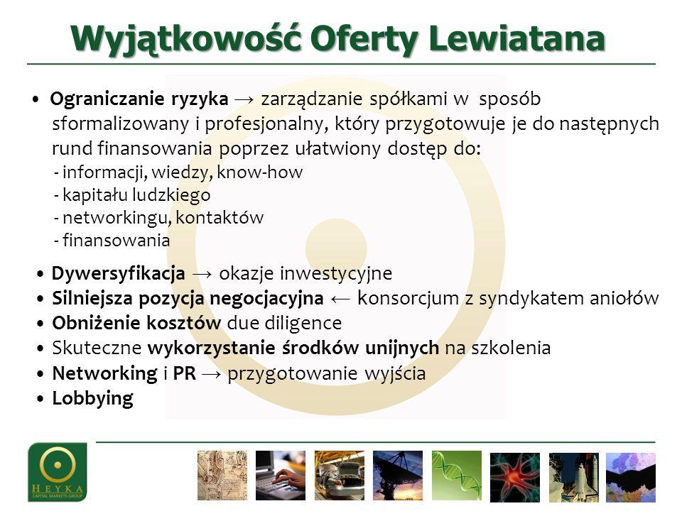 Wyjątkowość Oferty Lewiatana