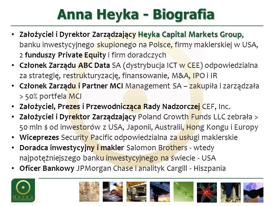 Anna Heyka - Biografia