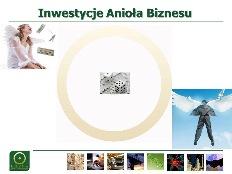 Inwestycje Anioła Biznesu