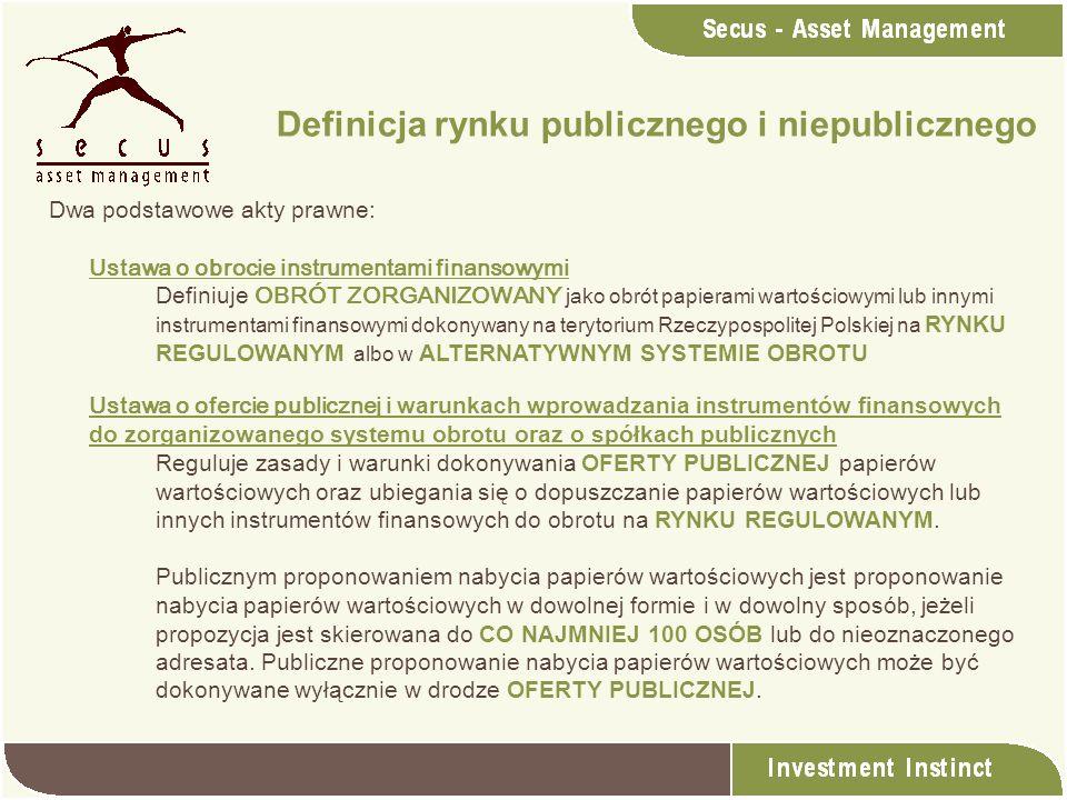 Definicja rynku publicznego i niepublicznego