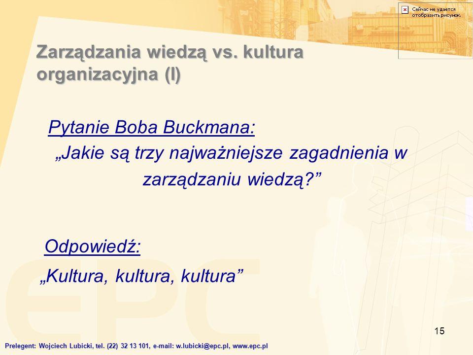 Zarządzania wiedzą vs. kultura organizacyjna (I)