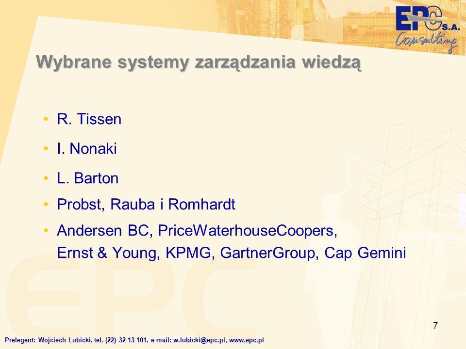 Wybrane systemy zarządzania wiedzą