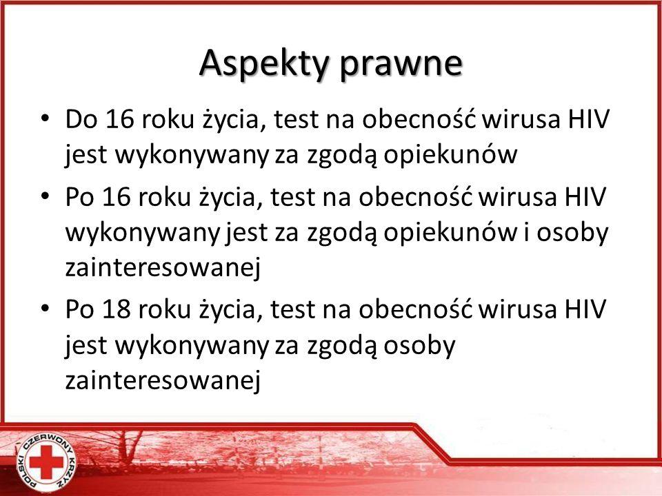Aspekty prawne Do 16 roku życia, test na obecność wirusa HIV jest wykonywany za zgodą opiekunów.