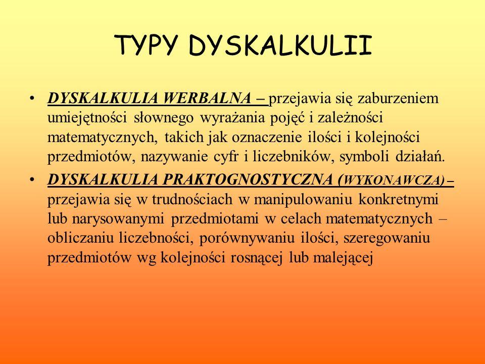TYPY DYSKALKULII