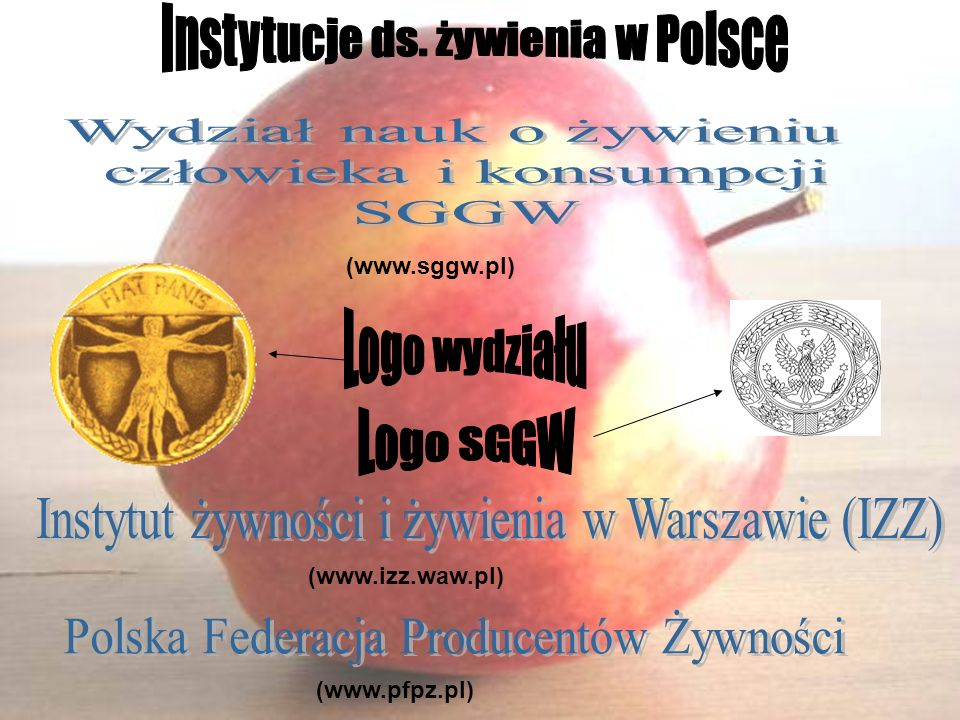 Instytucje ds. żywienia w Polsce