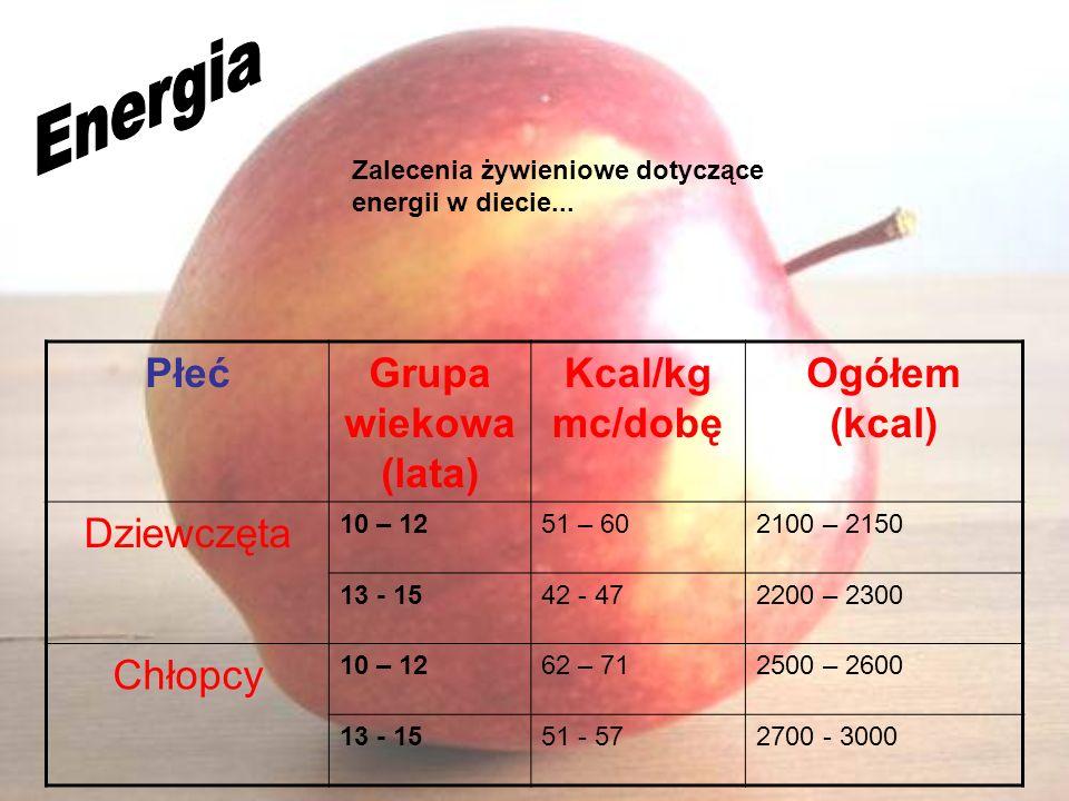 Energia Płeć Grupa wiekowa (lata) Kcal/kg mc/dobę Ogółem (kcal)