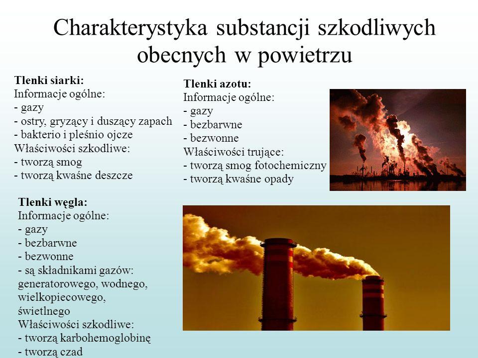 Charakterystyka substancji szkodliwych obecnych w powietrzu