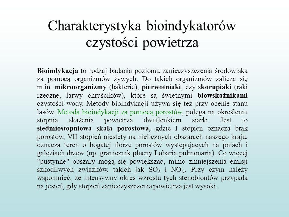 Charakterystyka bioindykatorów czystości powietrza