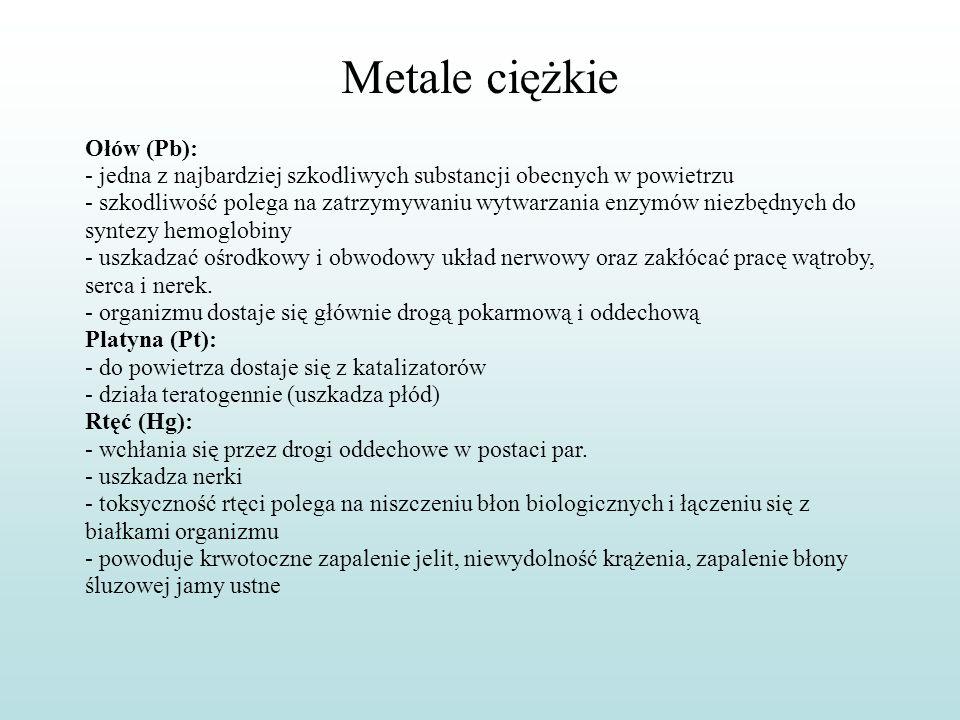 Metale ciężkie Ołów (Pb):