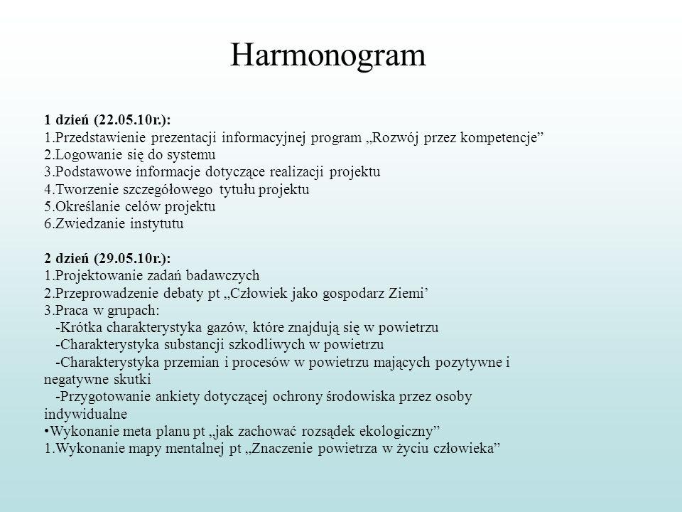 Harmonogram 1 dzień (22.05.10r.):