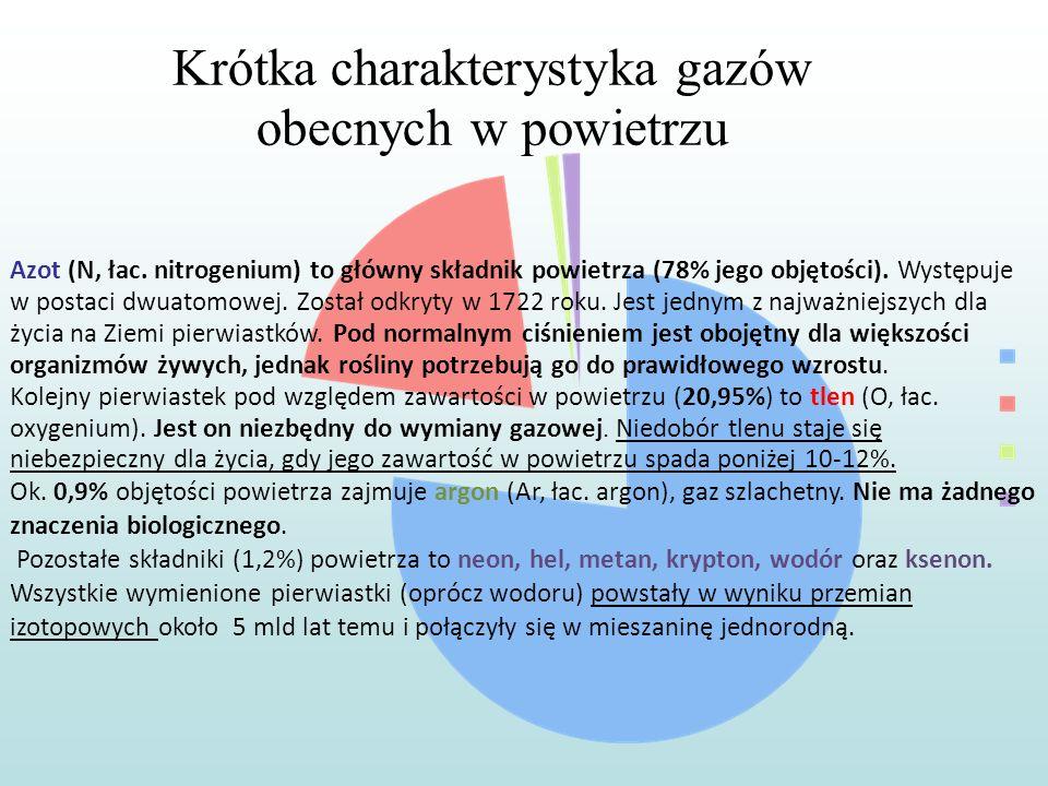 Krótka charakterystyka gazów