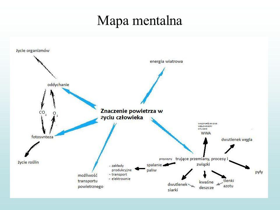 Mapa mentalna
