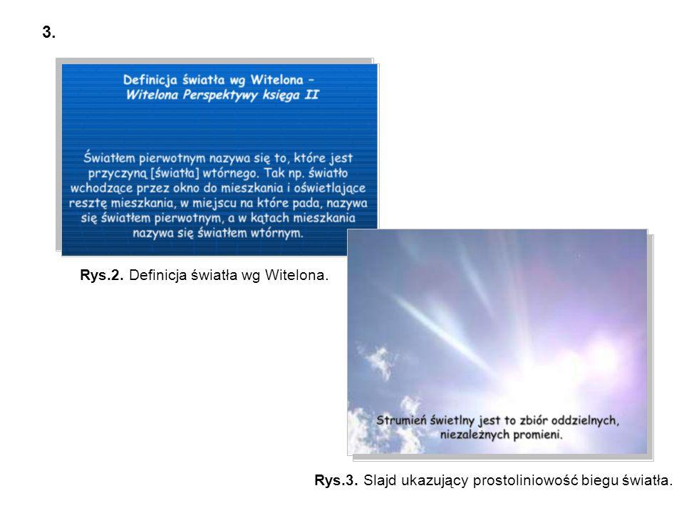 3. Rys.2. Definicja światła wg Witelona.
