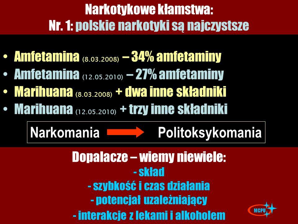 Narkotykowe kłamstwa: Nr. 1: polskie narkotyki są najczystsze