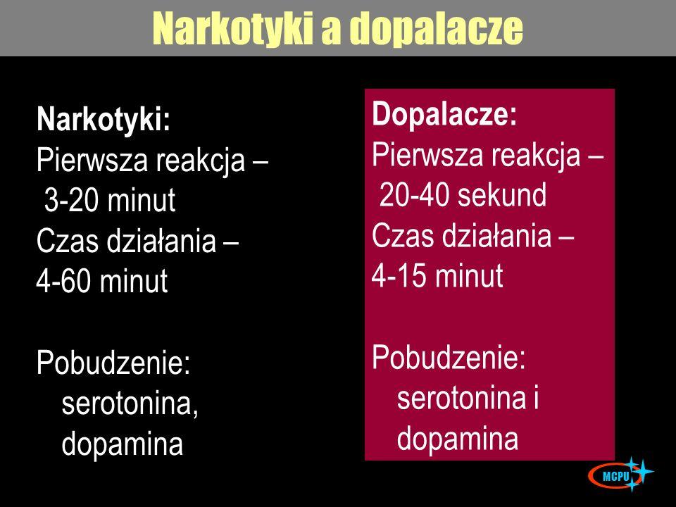 Narkotyki a dopalacze Dopalacze: Narkotyki: Pierwsza reakcja –