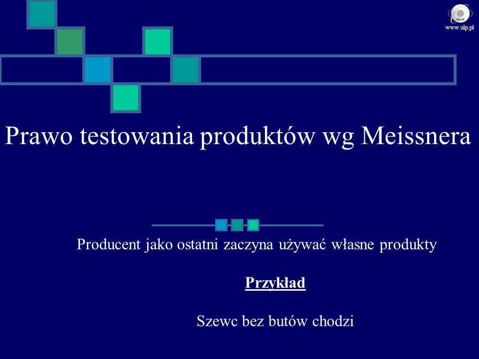 Prawo testowania produktów wg Meissnera