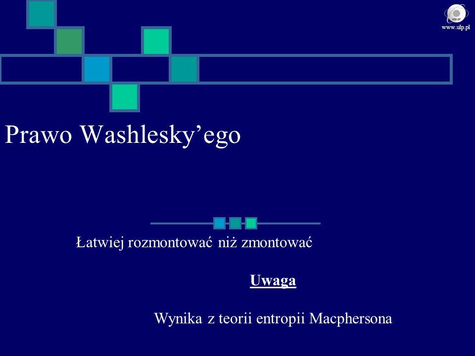 Wynika z teorii entropii Macphersona