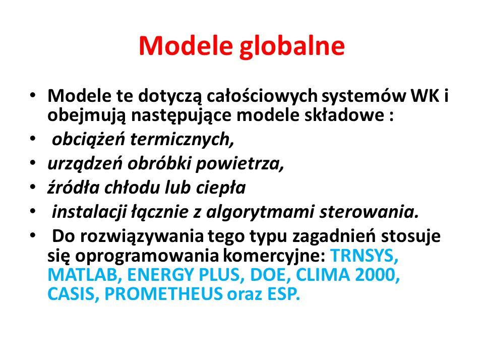 Modele globalne Modele te dotyczą całościowych systemów WK i obejmują następujące modele składowe :