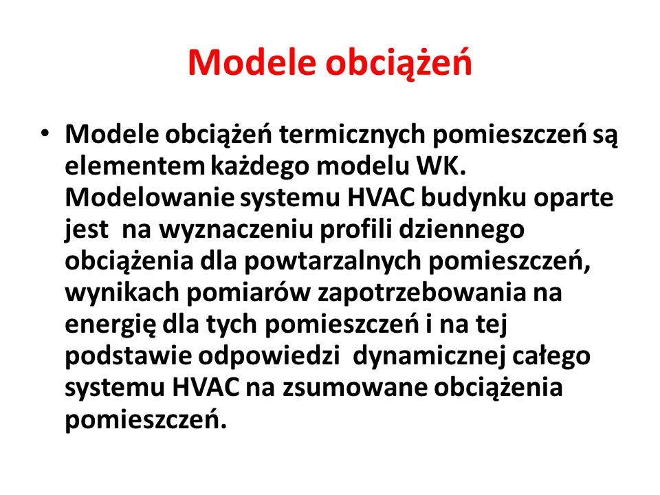 Modele obciążeń