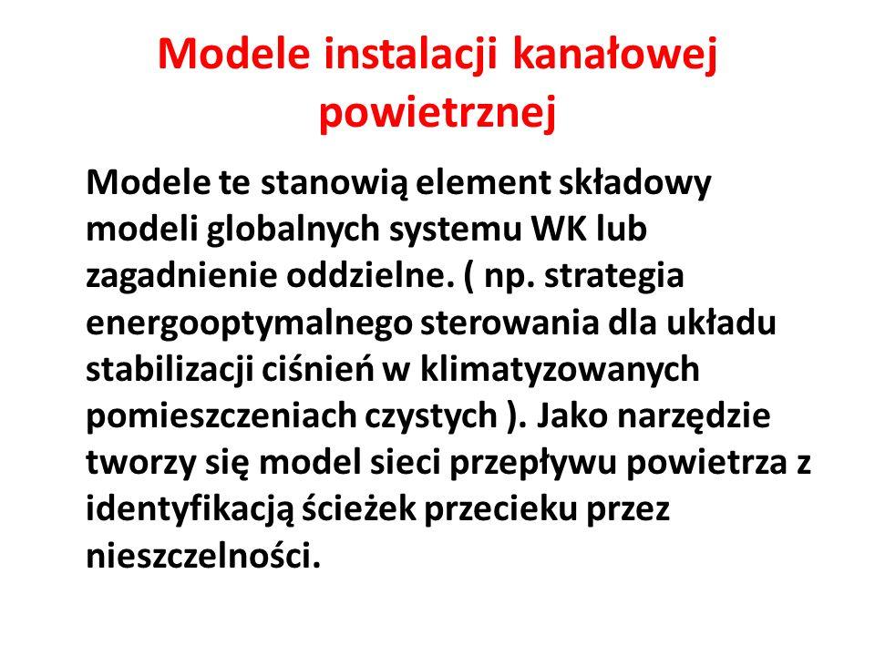 Modele instalacji kanałowej powietrznej