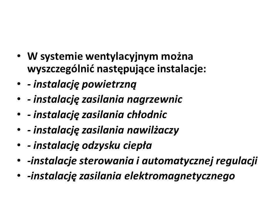 W systemie wentylacyjnym można wyszczególnić następujące instalacje: