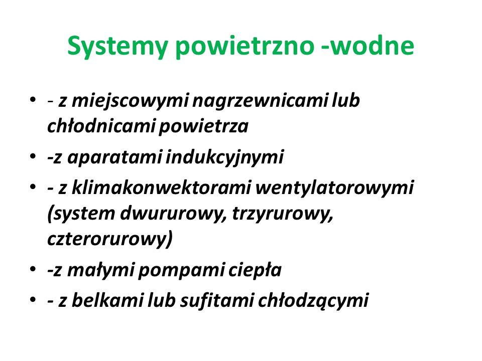 Systemy powietrzno -wodne