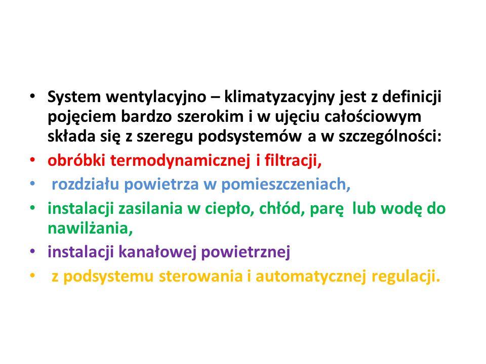 System wentylacyjno – klimatyzacyjny jest z definicji pojęciem bardzo szerokim i w ujęciu całościowym składa się z szeregu podsystemów a w szczególności: