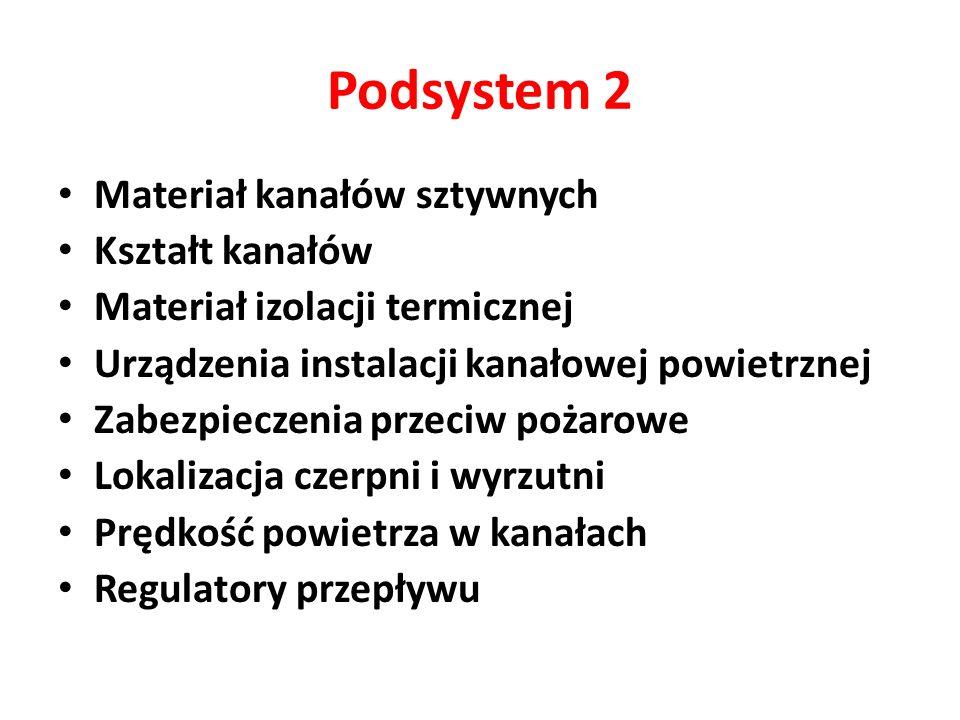 Podsystem 2 Materiał kanałów sztywnych Kształt kanałów