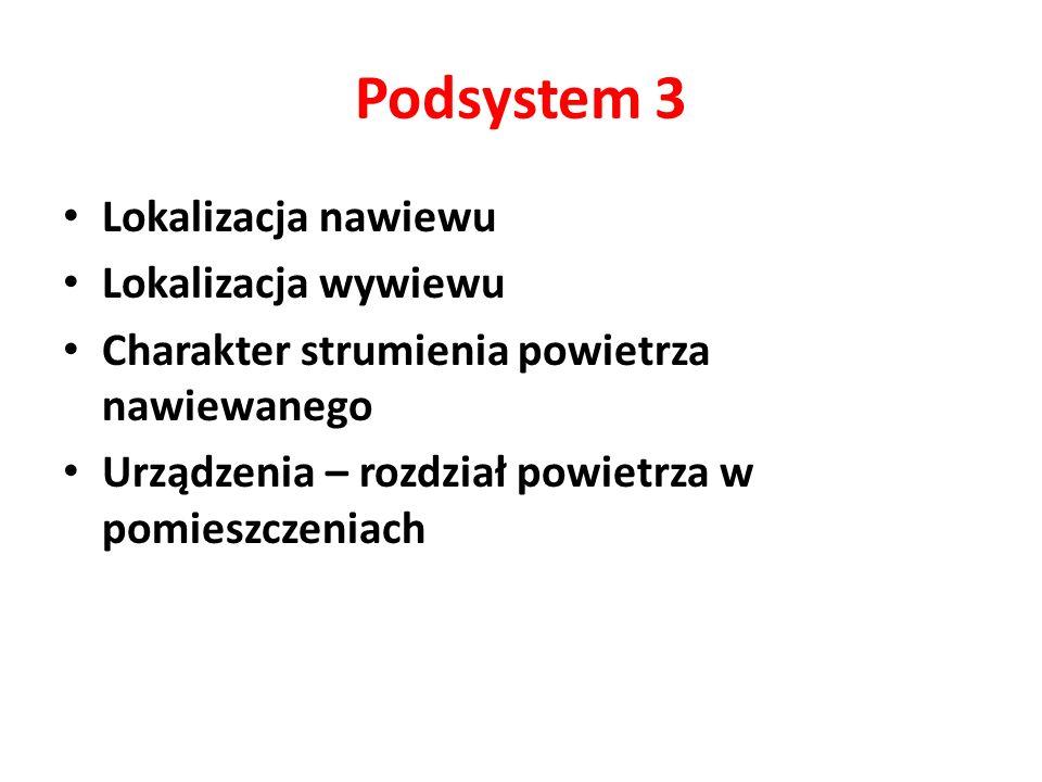 Podsystem 3 Lokalizacja nawiewu Lokalizacja wywiewu