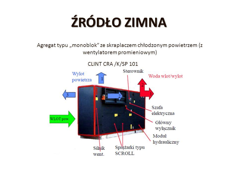 """ŹRÓDŁO ZIMNA Agregat typu """"monoblok ze skraplaczem chłodzonym powietrzem (z wentylatorem promieniowym)"""