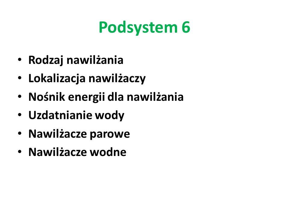 Podsystem 6 Rodzaj nawilżania Lokalizacja nawilżaczy