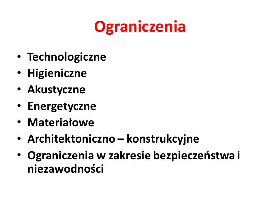 Ograniczenia Technologiczne Higieniczne Akustyczne Energetyczne