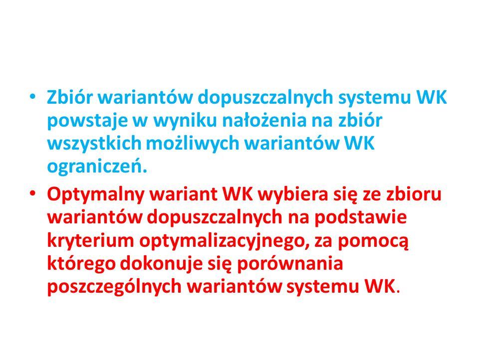 Zbiór wariantów dopuszczalnych systemu WK powstaje w wyniku nałożenia na zbiór wszystkich możliwych wariantów WK ograniczeń.
