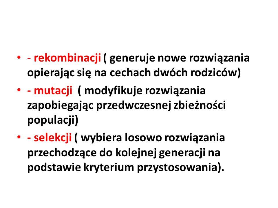 - rekombinacji ( generuje nowe rozwiązania opierając się na cechach dwóch rodziców)