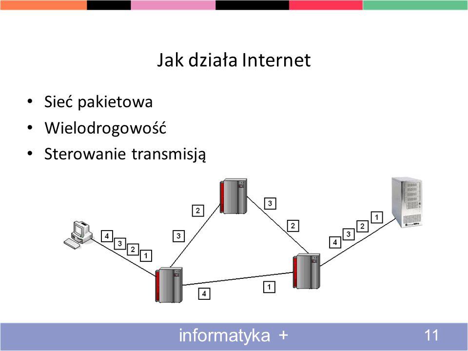 Jak działa Internet Sieć pakietowa Wielodrogowość