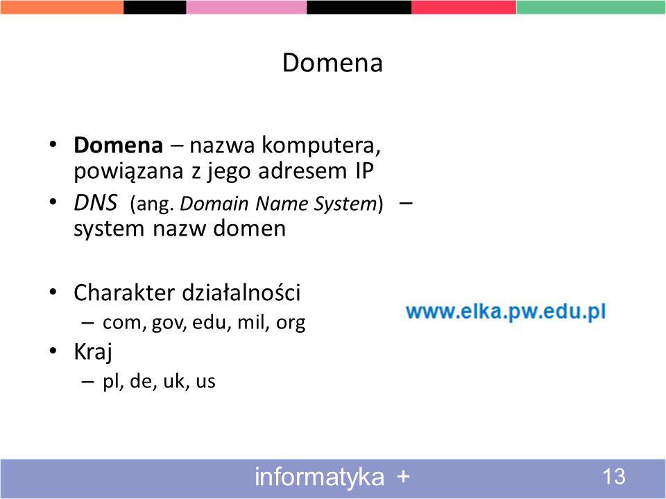 Domena Domena – nazwa komputera, powiązana z jego adresem IP