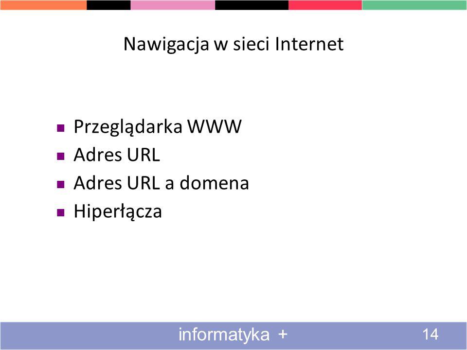 Nawigacja w sieci Internet