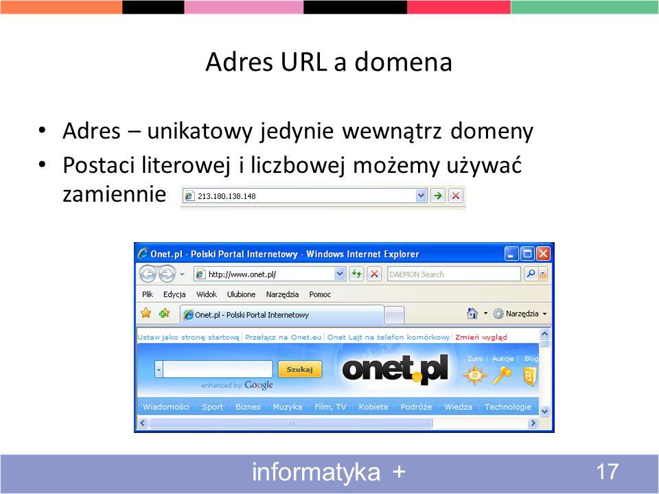 Adres URL a domena Adres – unikatowy jedynie wewnątrz domeny