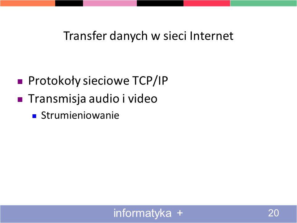 Transfer danych w sieci Internet