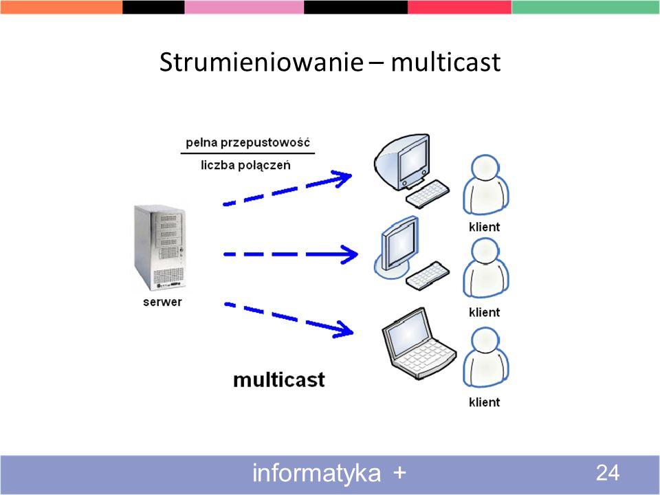 Strumieniowanie – multicast