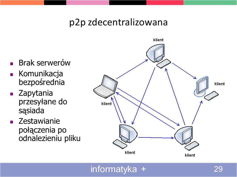 p2p zdecentralizowana informatyka + Brak serwerów