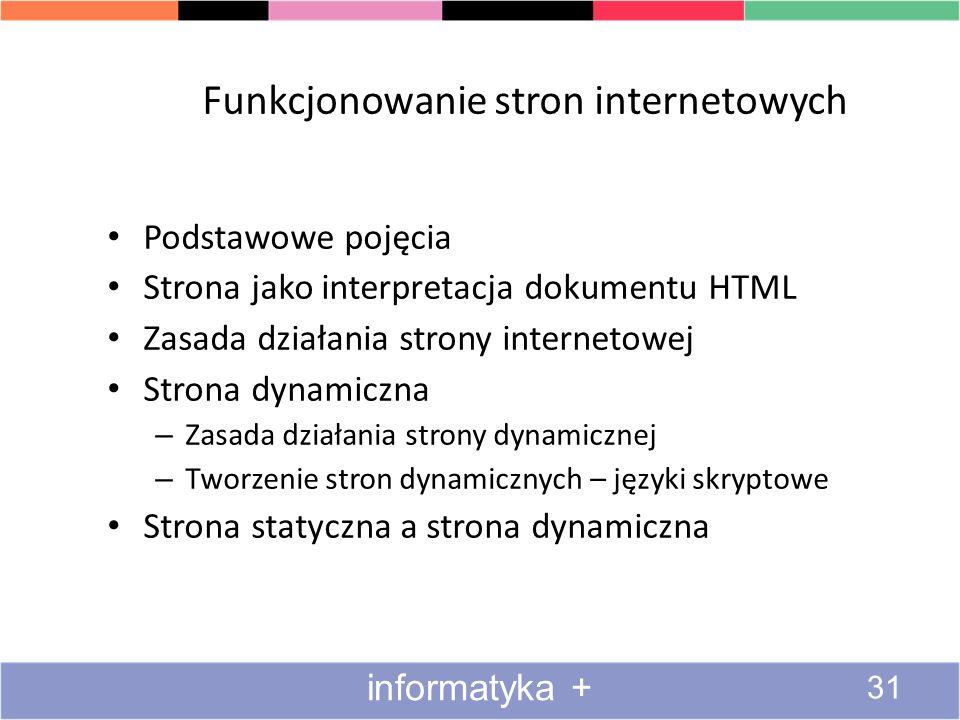 Funkcjonowanie stron internetowych