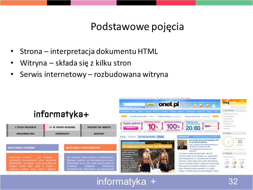 Podstawowe pojęcia informatyka + Strona – interpretacja dokumentu HTML
