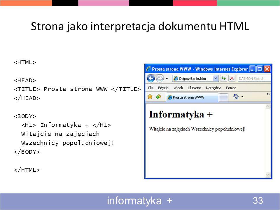 Strona jako interpretacja dokumentu HTML