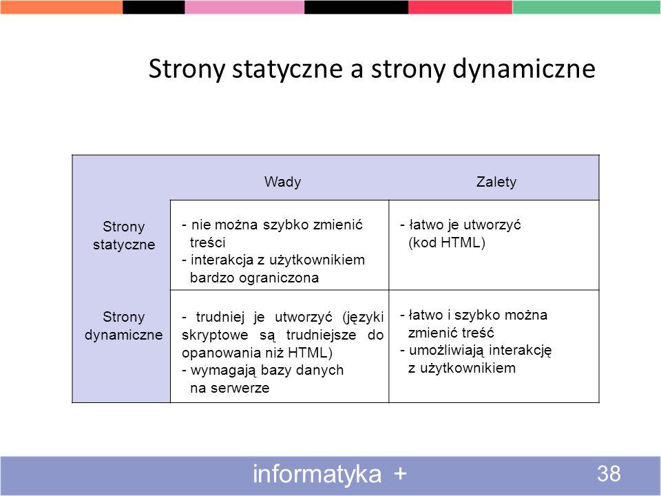 Strony statyczne a strony dynamiczne