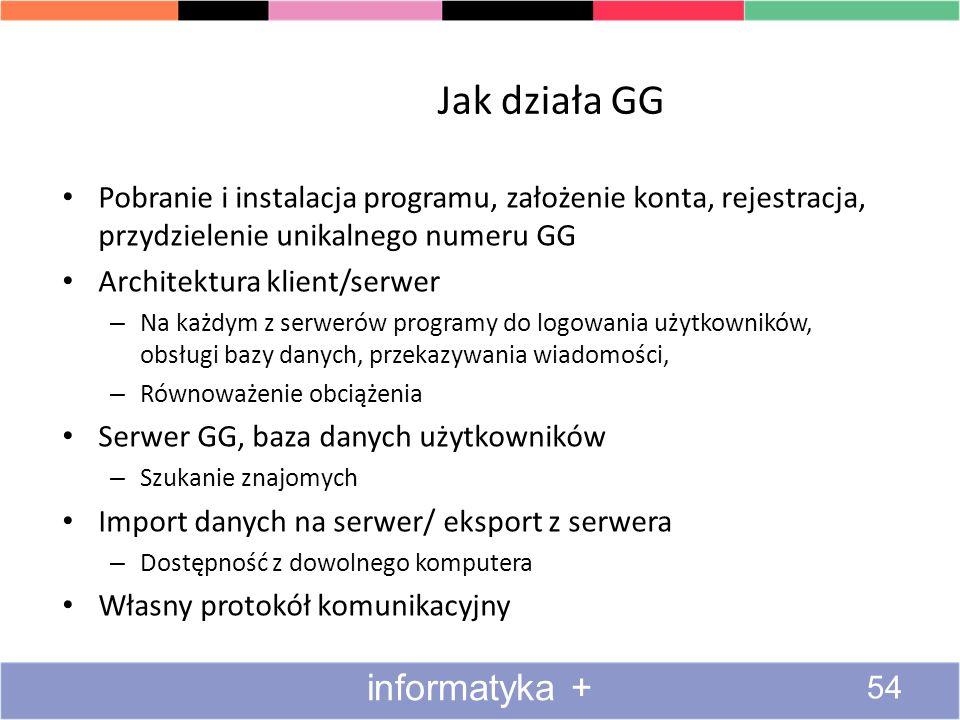 Jak działa GG informatyka +