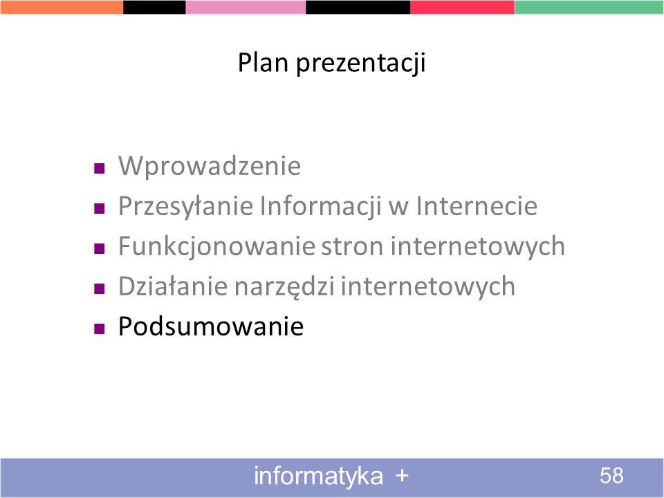Przesyłanie Informacji w Internecie Funkcjonowanie stron internetowych