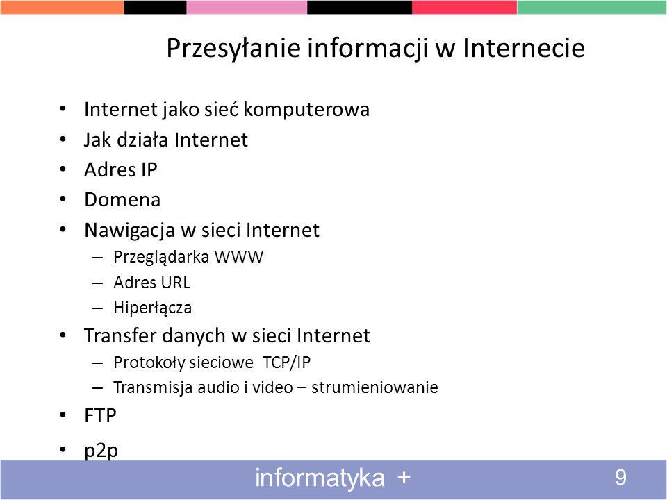 Przesyłanie informacji w Internecie