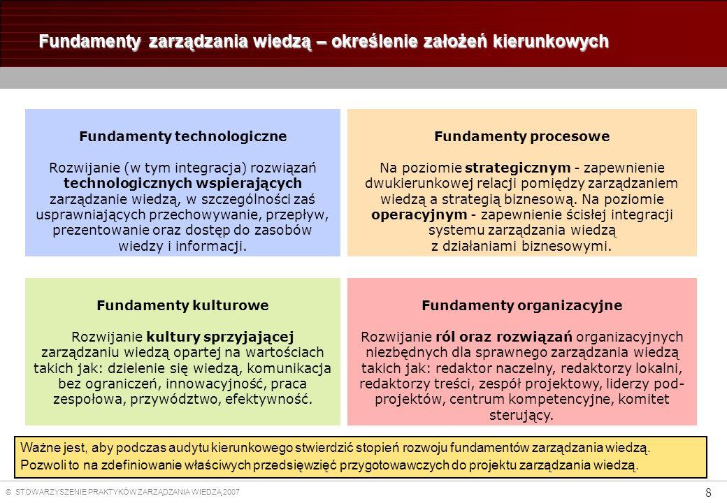 Fundamenty zarządzania wiedzą – określenie założeń kierunkowych